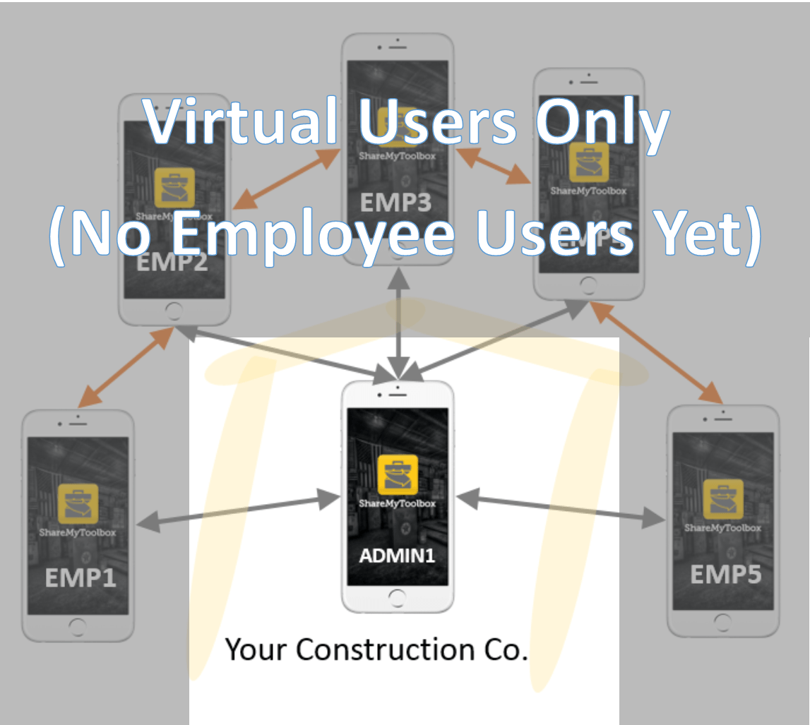 System Design with Virtual Users