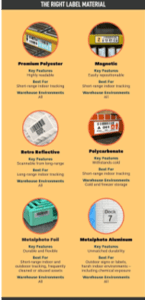 Barcode label infographic